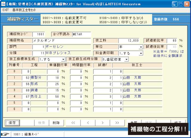 補綴物の工程分解!!